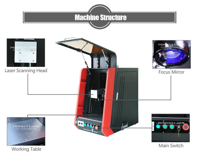 Perfect_Laser_20w_Fiber_Laser_Marking_Machines